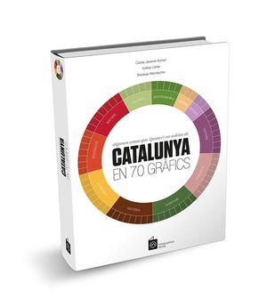 CATALUNYA EN 70 GRÀFICS